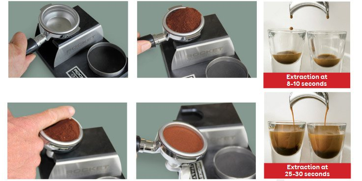 How semi-automatic espresso coffee machine work