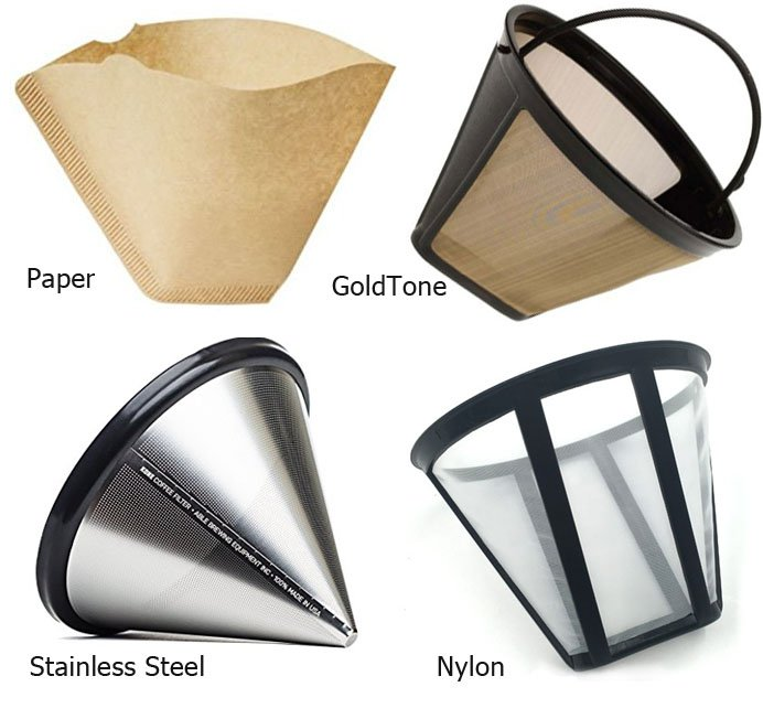 different type of filters