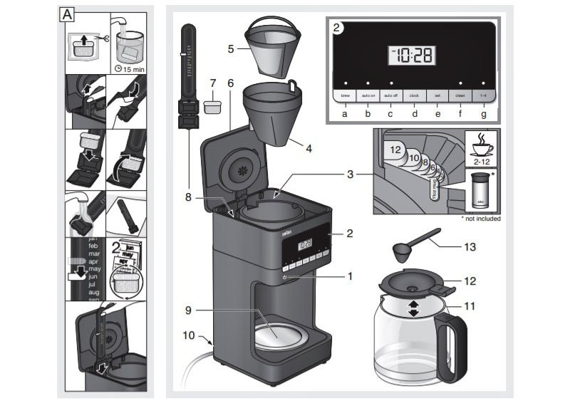 How to clean a braun coffee maker